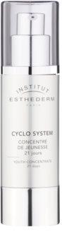 Institut Esthederm Cyclo System omlazující koncentrát pro zralou pleť