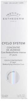 Institut Esthederm Cyclo System intenzívny 21-dňový koncentrát pre omladenie zrelej pleti