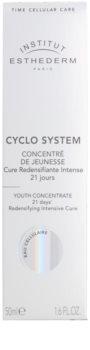 Institut Esthederm Cyclo System Verjüngungskonzentrat für reife Haut