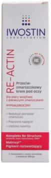Iwostin Re-Actin protivráskový očný krém pre citlivú pleť