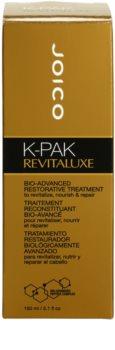 Joico K-PAK RevitaLuxe masca pentru par uscat si deteriorat