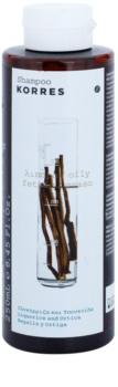 Korres Liquorice and Urtica shampoo per capelli grassi