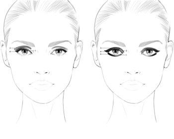 L'Oréal Paris La Petite Palette paleta očních stínů