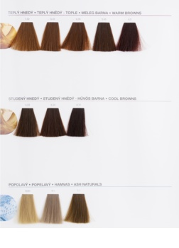 L'Oréal Professionnel LuoColor hajfesték