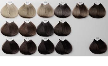 L'Oréal Professionnel Majirel farba do włosów