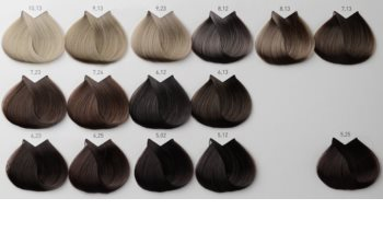 L'Oréal Professionnel Majirel Hair Color