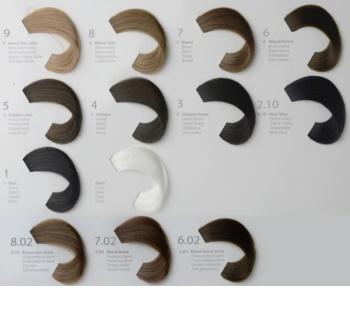 L'Oréal Professionnel Richesse de Diacolor farba na vlasy