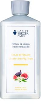 Maison Berger Paris Catalytic Lamp Refill Under The Fig Tree Lampă catalitică cu refill 500 ml