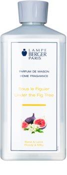 Maison Berger Paris Catalytic Lamp Refill Under The Fig Tree rezervă lichidă pentru lampa catalitică  500 ml