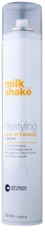 Milk Shake Lifestyling spray do włosów z witaminami