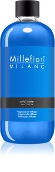 Millefiori Natural Cold Water napełnianie do dyfuzorów 500 ml