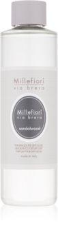 Millefiori Via Brera Sandalwood Refill 250 ml