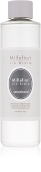 Millefiori Via Brera Sandalwood Refill for aroma diffusers 250 ml