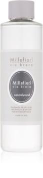 Millefiori Via Brera Sandalwood reumplere în aroma difuzoarelor 250 ml