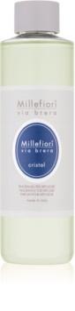 Millefiori Via Brera Cristal náhradná náplň 250 ml
