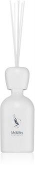 Mr & Mrs Fragrance Blanc Malaysian Black Tea Aroma Diffuser met navulling 250 ml
