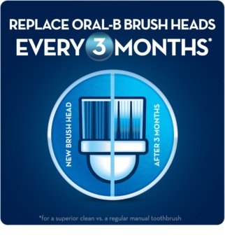 Oral B Floss Action EB 25 Replacement Heads For Toothbrush