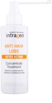 Revlon Professional Intragen Anti Hair Loss незмивна сироватка у формі спрею для рідкого  волосся
