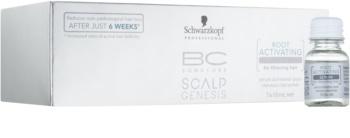 Schwarzkopf Professional BC Bonacure Scalp Genesis serum para activar las raíces