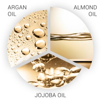 Wella Professionals SP Luxeoil olaj a haj megerősítésére