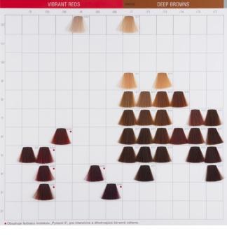 Wella Professionals Koleston Perfect Deep Browns tinta per capelli