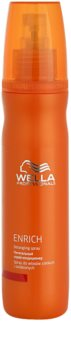 Wella Professionals Enrich vlasová kúra pro jemné a zplihlé vlasy