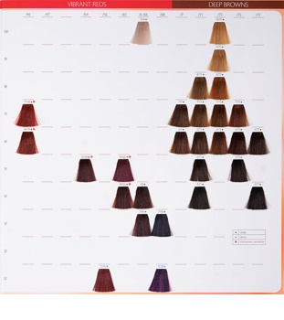 Wella Professionals Color Touch Special Mix coloração de cabelo