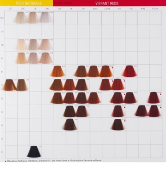 Wella Professionals Koleston Perfect Pure Naturals Haarkleuring