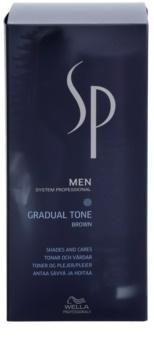 Wella Professionals SP Men kozmetični set I.