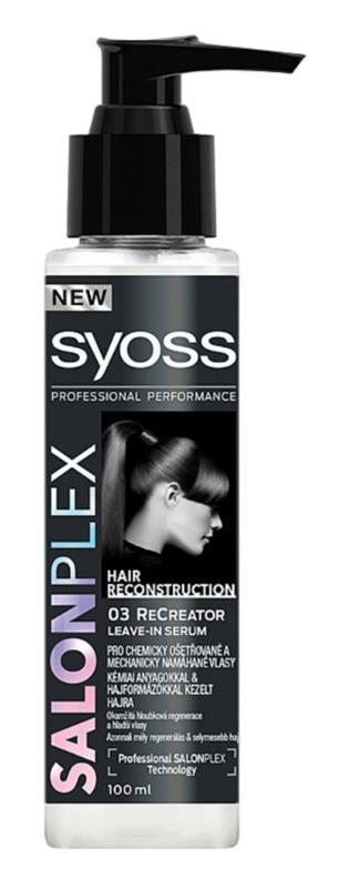 Syoss Salonplex відновлююча сироватка