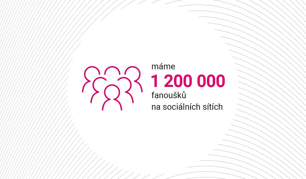 1 000 000 fanoušků na sociálních sítích