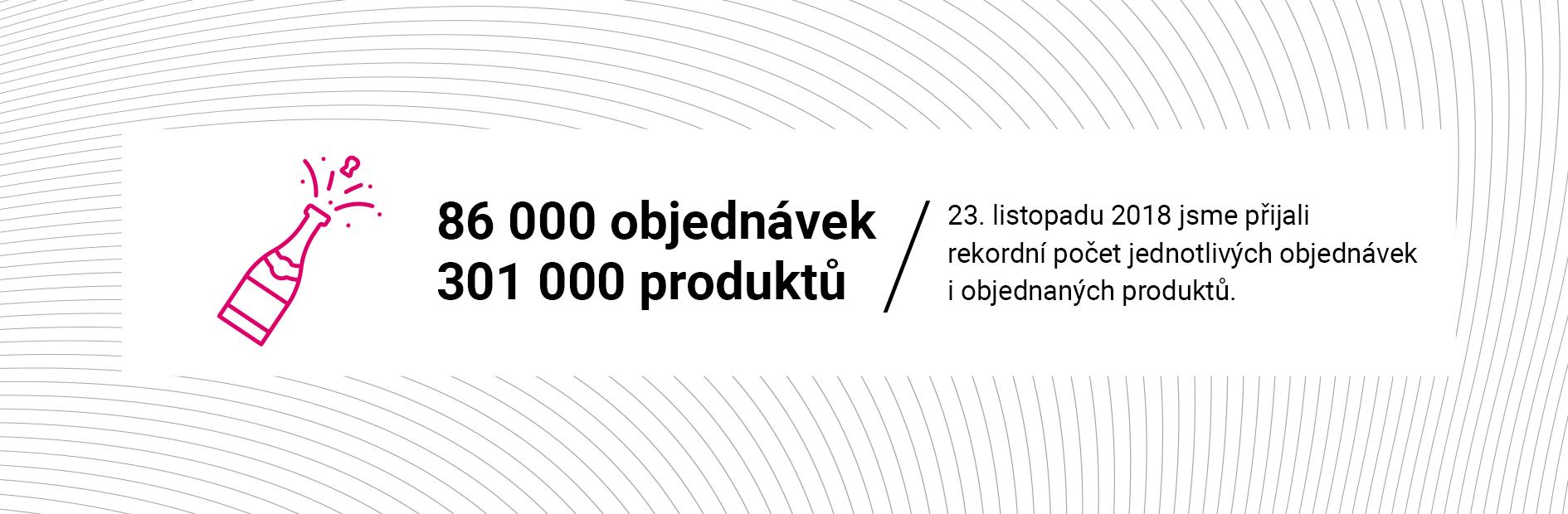 60 000 produktů