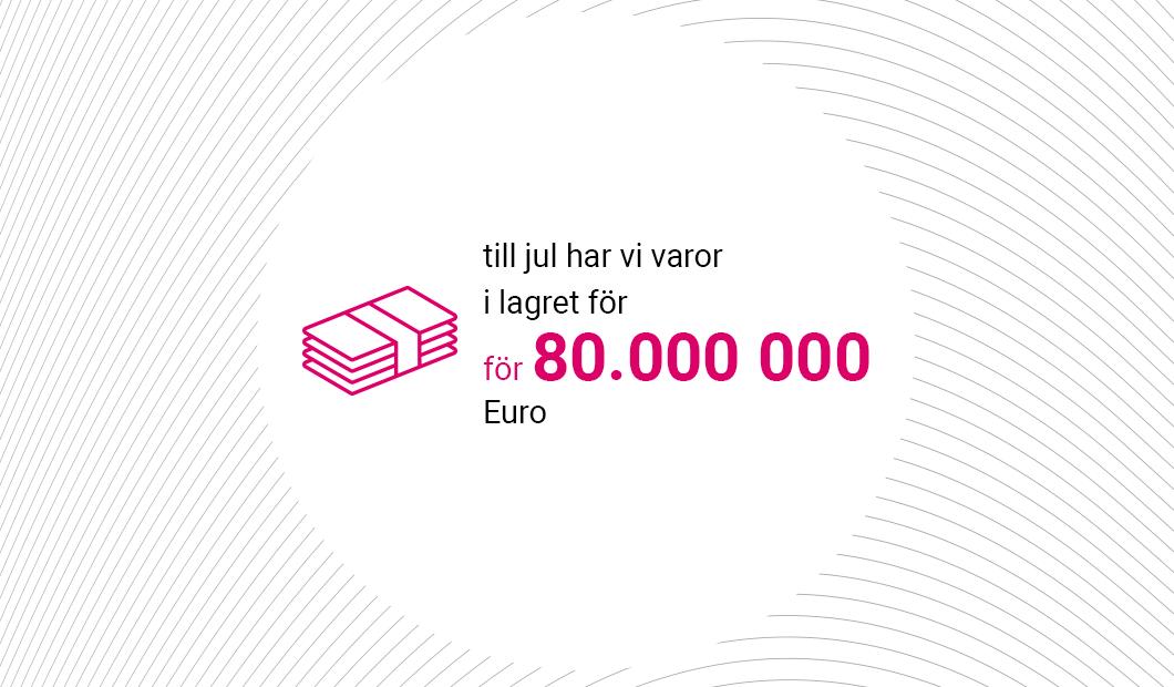 Products worth 80 million Euros