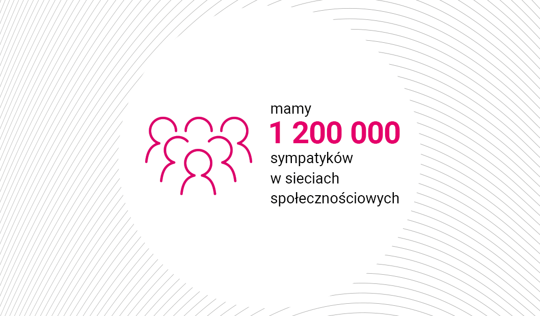 1 200 000 followers on our social media