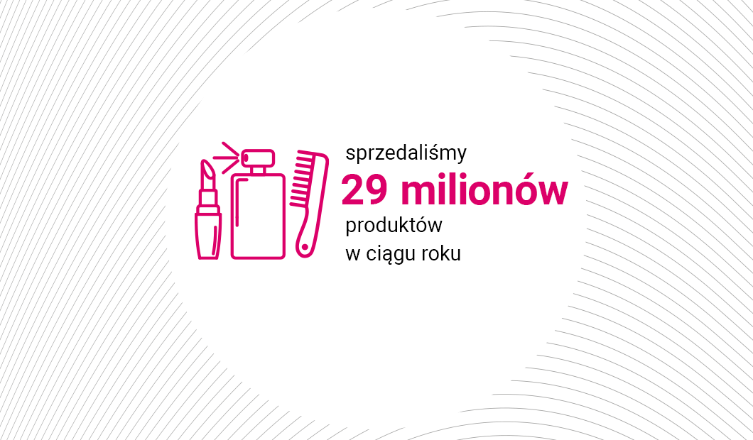 29 million products