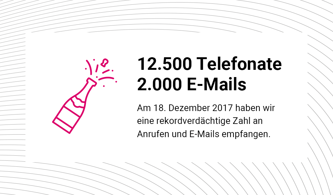 Up to 2000 e-mails a day