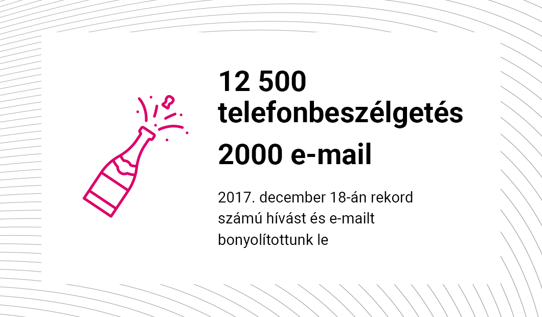 Up to 2 000 e-mails a day
