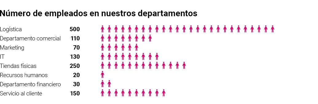 es_employees