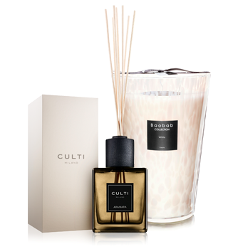 Fragrance for Home