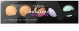 L'Oréal Paris Infaillible Total Cover paleta korektorów