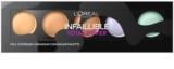 L'Oréal Paris Infaillible Total Cover paleta de corretores