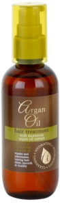 Argan Oil Hydrating Nourishing Cleansing crema intens hidratanta cu ulei de argan