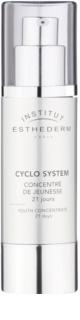 Institut Esthederm Cyclo System koncentrat odmładzający do skóry dojrzałej