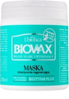 L'biotica Biovax Falling Hair mascarilla fortalecedora anticaída