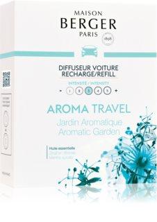 Maison Berger Paris Car Aroma Travel parfum pentru masina Refil (Aromatic Garden)
