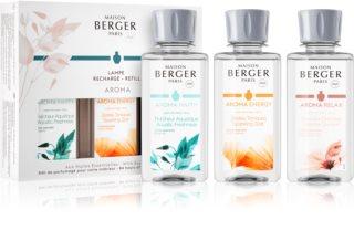 Maison Berger Paris Aroma set cadou I.