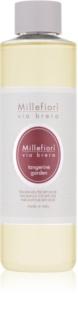 Millefiori Via Brera Tangerine Garden Aroma für Diffusoren 250 ml
