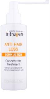 Revlon Professional Intragen Anti Hair Loss sérum em spray sem enxaguar para queda de cabelo