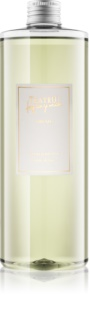 Teatro Fragranze Bianco Divino recharge 500 ml