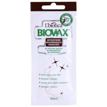 Liotica Biovax Falling Hair masca fortifianta impotriva caderii parului